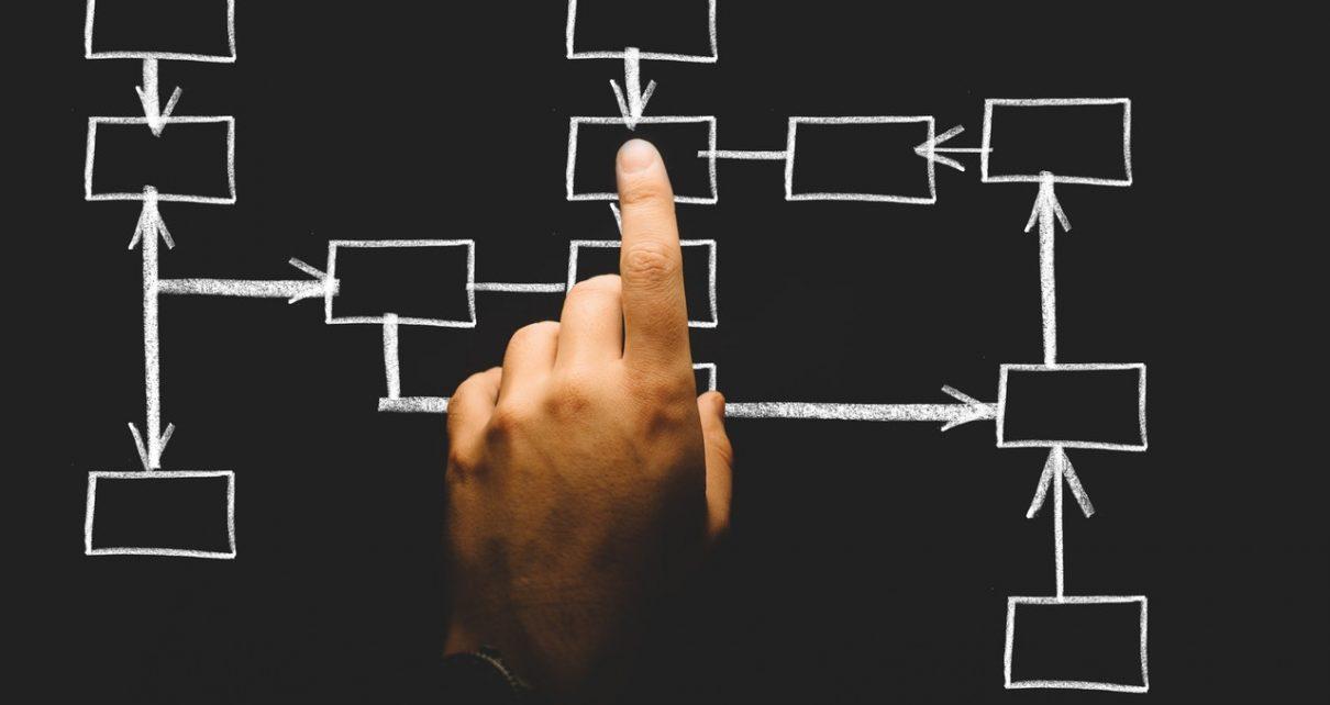 have a proper company structure